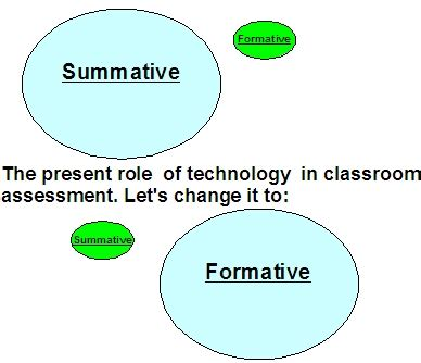 Formative assessment - Sample Essays